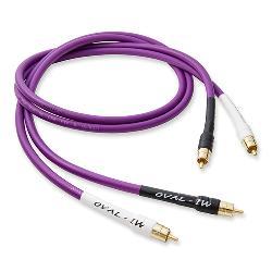 Đánh giá bộ dây tín hiệu và dây loa Oval